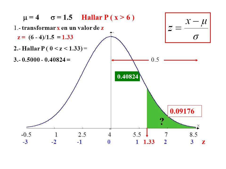 x = 4 = 1.5 Hallar P ( x > 6 ) ? 6 1.- 1.- transformar x en un valor de z 0.40824 0.09176 z = (6 - 4)/1.5 = 1.33 = 2.- Hallar P ( 0 < z < 1.33) = 3.-