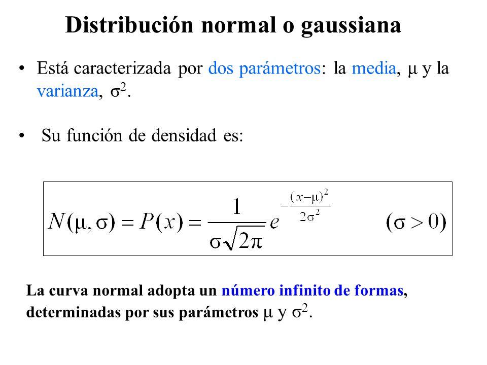 Distribución normal o gaussiana Está caracterizada por dos parámetros: la media, μ y la varianza, σ 2. Su función de densidad es: La curva normal adop