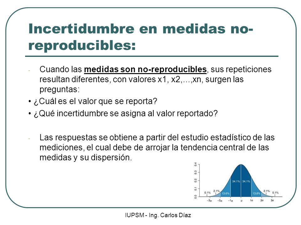 IUPSM - Ing. Carlos Díaz Incertidumbre en medidas no- reproducibles: - Cuando las medidas son no-reproducibles, sus repeticiones resultan diferentes,