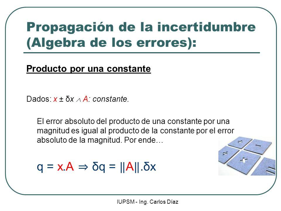 IUPSM - Ing. Carlos Díaz Propagación de la incertidumbre (Algebra de los errores): Producto por una constante Dados: x ± δx A: constante. El error abs