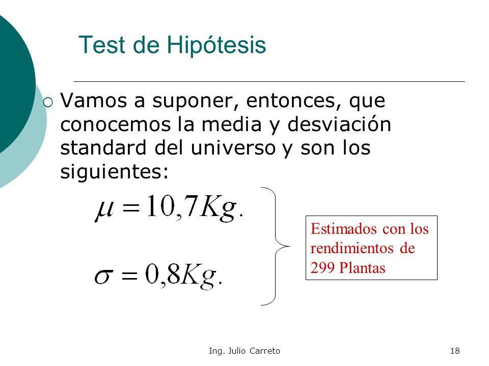 Ing. Julio Carreto17 Segundo: Aunque el promedio y la desviación standard de una población hipotética, en general, no se conoce, el promedio y la desv
