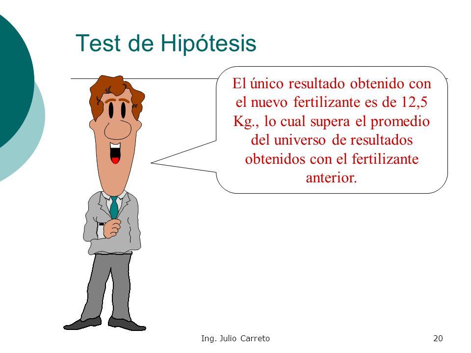 Ing. Julio Carreto19 Test de Hipótesis Kg. de Tomates Función de Gauss 10,7 Kg. 0,8 Kg.