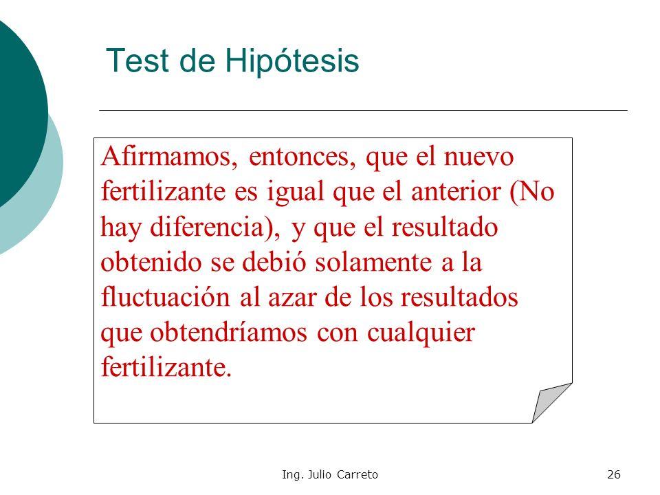 Ing. Julio Carreto25 Si en la población hipotética de resultados obtenidos con el primer fertilizante es común encontrar valores iguales o mayores que