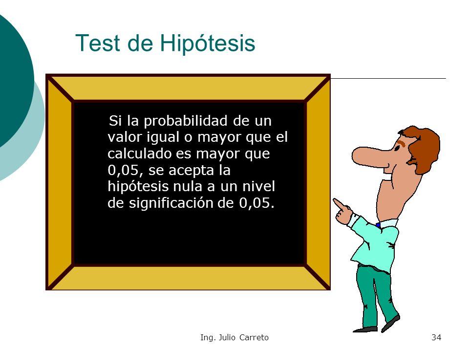 Ing. Julio Carreto33 Para decidir entre ambas hipótesis, se calcula el estadístico Z, y se obtiene de la distribución normal standard la probabilidad
