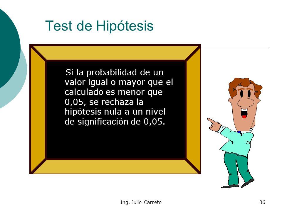 Ing. Julio Carreto35 Test de Hipótesis Esto quiere decir que hay una probabilidad mayor que 0,05 (mayor que 5 %) de obtener por casualidad (fluctuació