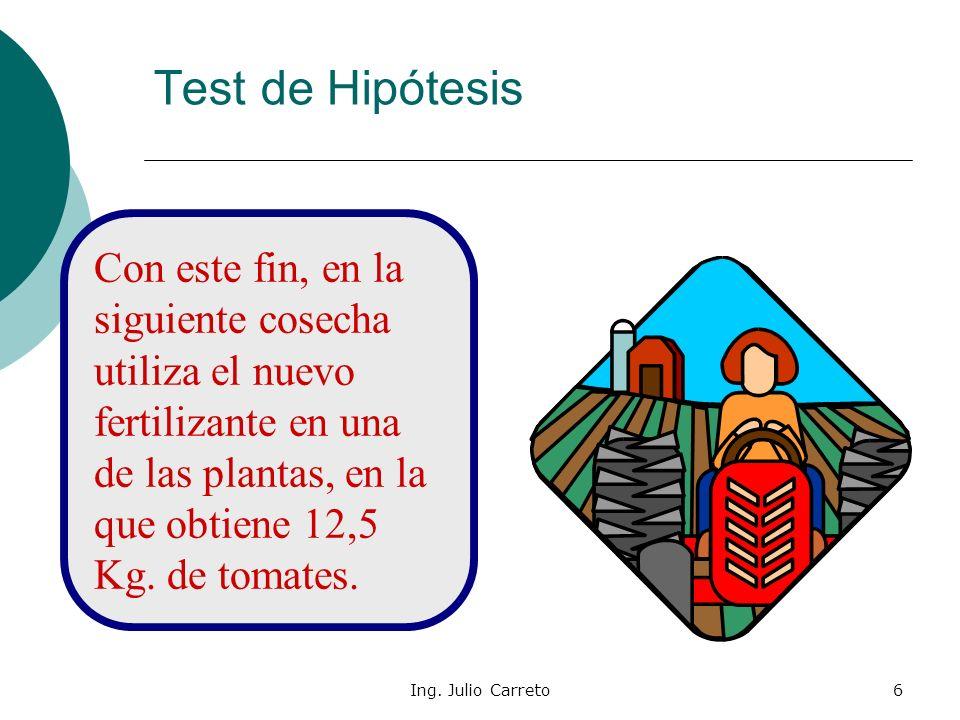Ing. Julio Carreto5 Test de Hipótesis El agricultor desea probar un nuevo fertilizante, basándose en la propaganda de una revista de horticultura.