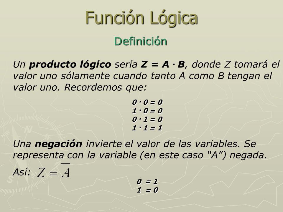 Tabla de Verdad La tabla de verdad es una representación del comportamiento de una función lógica, dependiendo del valor particular que puedan tomar cada una de sus variables.