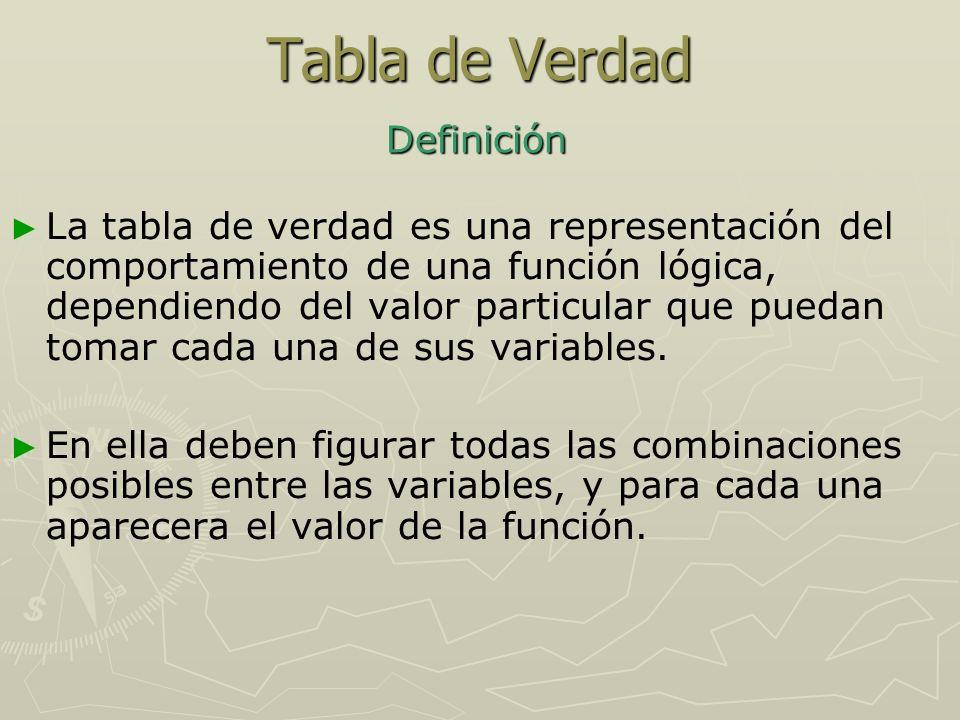 Tabla de Verdad 1 0 A Se tienen n variables y las tablas de verdad se construyen respondiendo a la expresión: El número de filas es igual a 2 elevado a la n.