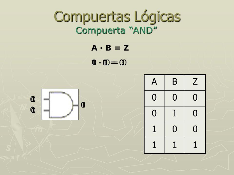 Circuito Lógico Compuerta AND Z = A · B También es posible representar la función lógica, su tabla de verdad y su compuerta con los pulsadores NC, formando un circuito lógico.