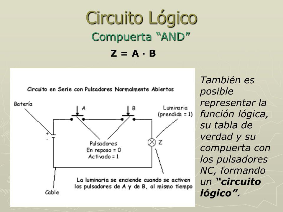 Circuito Lógico Compuerta AND Z = A · B La luminaria se enciende cuando A y B son pulsados al mismo tiempo.