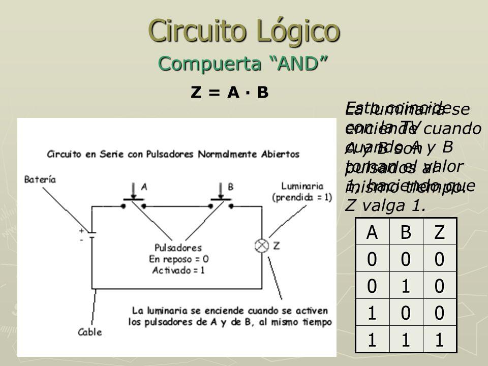 Compuertas Lógicas Compuerta OR Una Compuerta OR de dos entradas es un dispositivo electrónico que posee dos entradas, a las que llegan los niveles de tensión de dos cables (A y B) y una salida (Z).