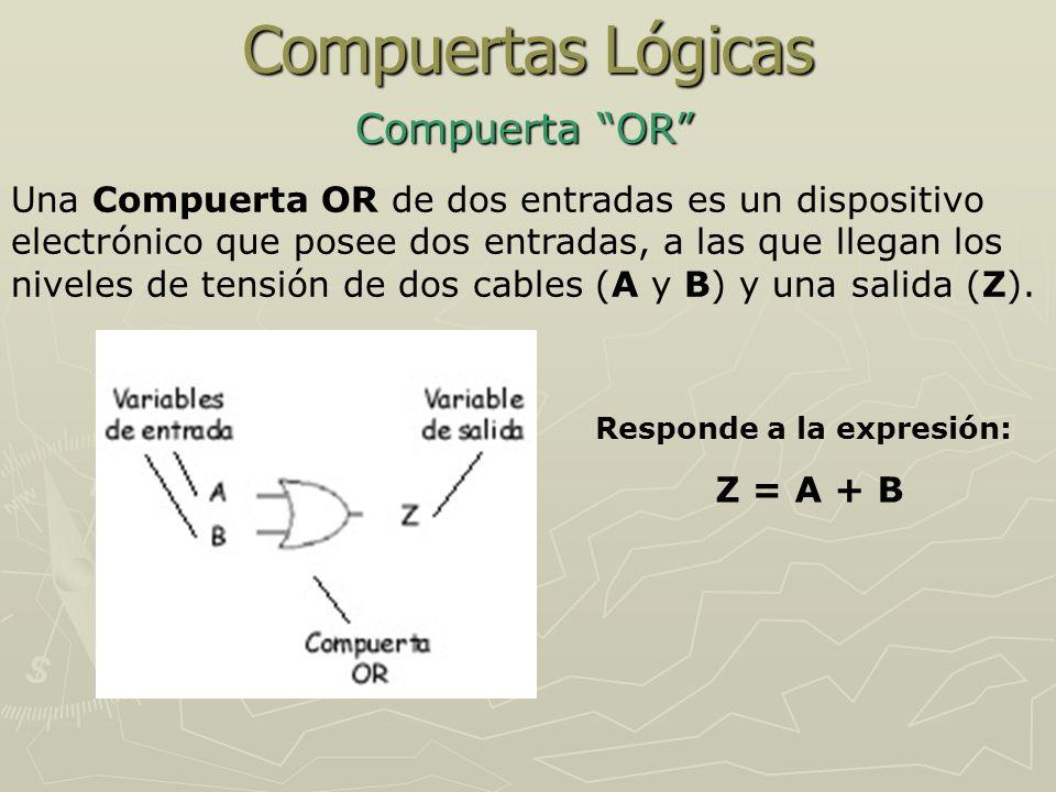 Compuertas Lógicas Compuerta OR A + B = Z 0 + 0 = 0 0 111 101 110 000 ZBA 0 1 0 110 0 + 1 = 1 1 1 + 0 = 11 + 1 = 1