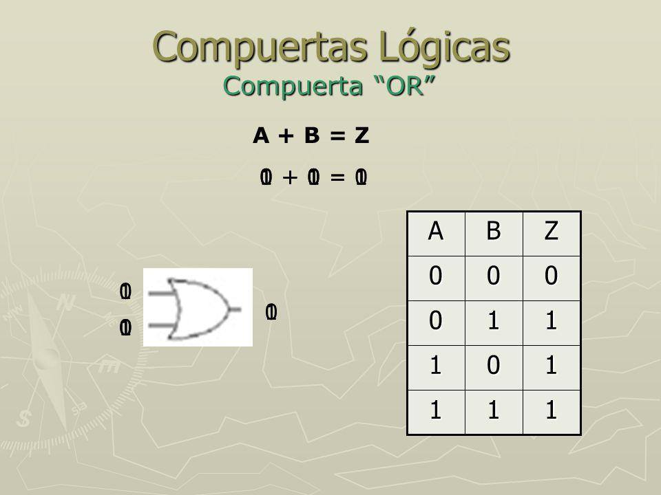 Circuito Lógico Compuerta OR Z = A + B La luminaria se enciende cuando A o B son pulsados.