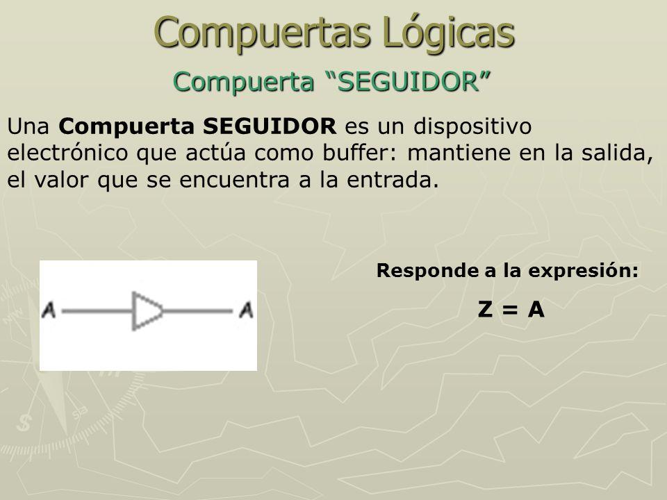 Compuertas Lógicas 11 00 ZA Compuerta SEGUIDOR A = Z 010 1 = 10 = 0 1