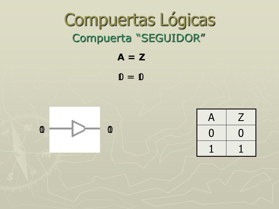Circuito Lógico Compuerta SEGUIDOR Z = A La luminaria se enciende cuando A es pulsado.