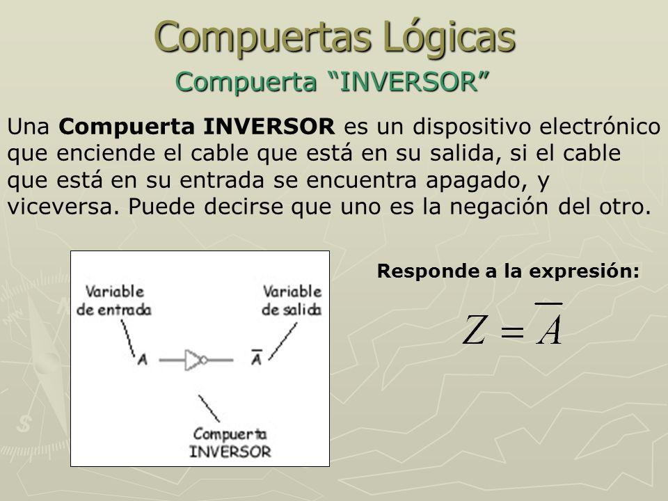 Compuertas Lógicas Compuerta INVERSOR 01 10 ZA 0 = 1 10 1 = 0 10