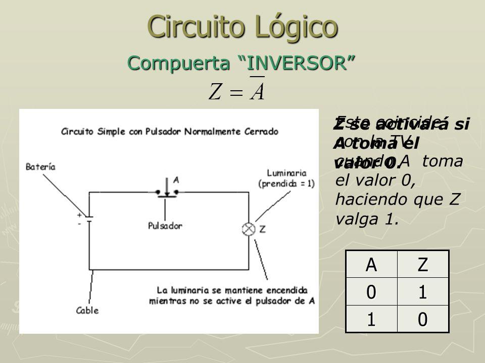 Compuertas Lógicas Compuerta EXOR Una compuerta EXOR u OR excluyente de dos entradas es un dispositivo electrónico que presenta dos entradas, a las que llegan los estados de las dos variables (A B), y una salida, que genera en el cable (Z).