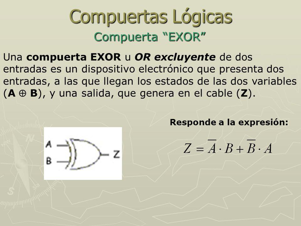 Compuertas Lógicas Compuerta EXOR 011 101 110 000 ZBA 0 0 1 · 0 + 1 · 0 0 0 0 1 1 · 1 + 0 · 0 0 1 1 1 1 0 0 1 1 0 · 0 + 1 · 1 0 · 1 + 0 · 1 1 1 0