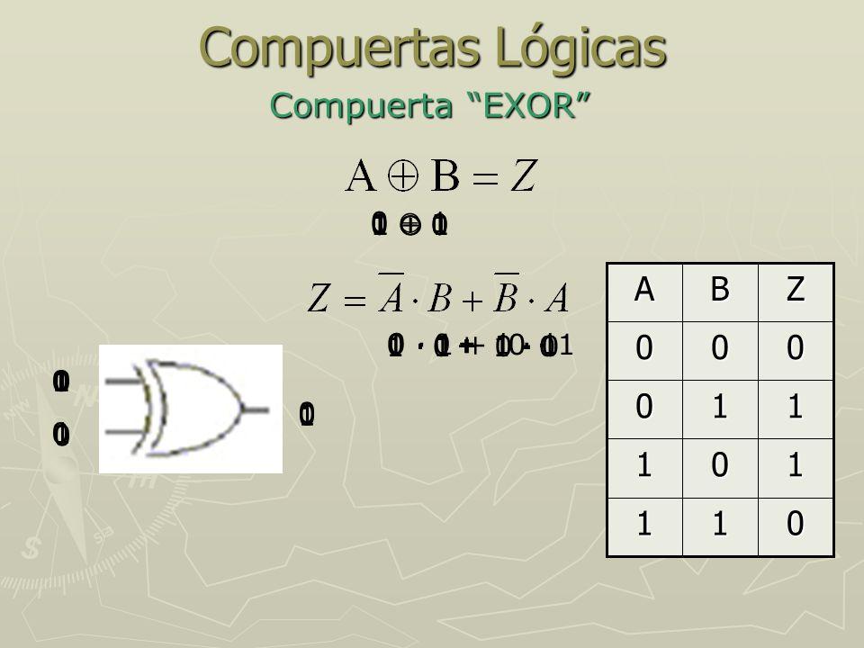 Circuito Lógico Compuerta EXOR Z se activará si A o B se activan, pero no al mismo tiempo Esto se refleja en la TV cuando A o B estan activados.