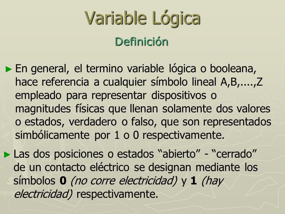 Variable Lógica Debido a que el contacto esta abierto, no pasa corriente eléctrica por el cable.