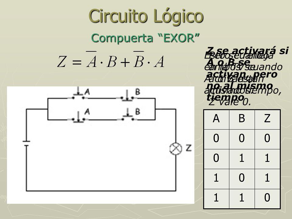 Leyes de Algegra de Boole Algebra de circuitos lógicos El álgebra de Boole es una parte de la matemática que utiliza expresiones basadas en la lógica dual.