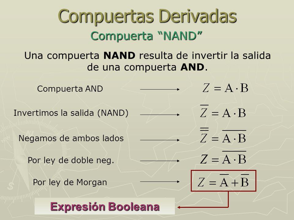 Compuertas Lógicas Compuerta NAND 0 011 101 110 100 ZBA 0 1 1 110 10