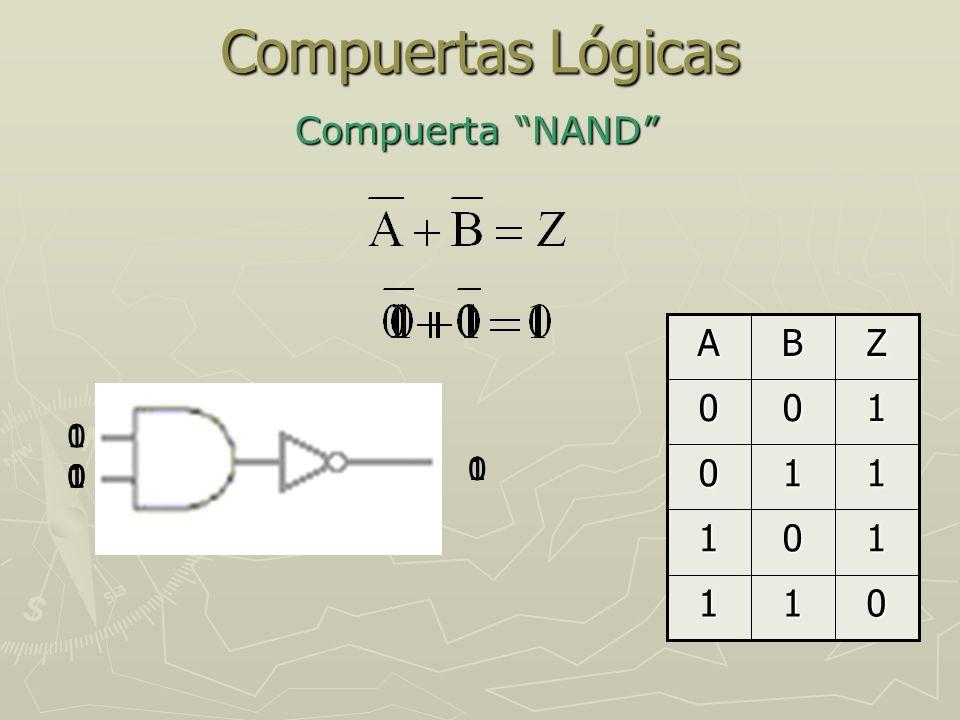 Circuito Lógico Compuerta NAND Z será igual a 0 sólo si A y B se presionan al mismo tiempo.