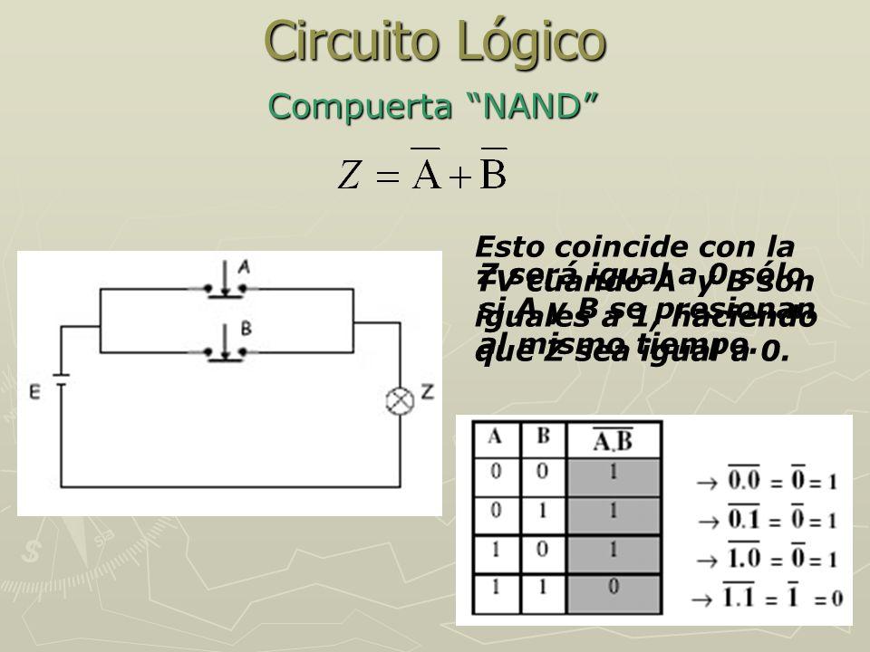 Compuertas Derivadas Compuerta NOR Una compuerta NOR resulta de invertir la salida de una compuerta OR.