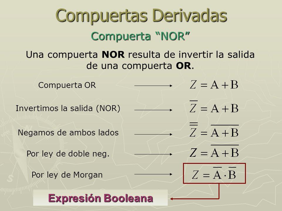 Compuertas Lógicas Compuerta NOR 0 011 001 010 100 ZBA 0 1 1 110 0 0