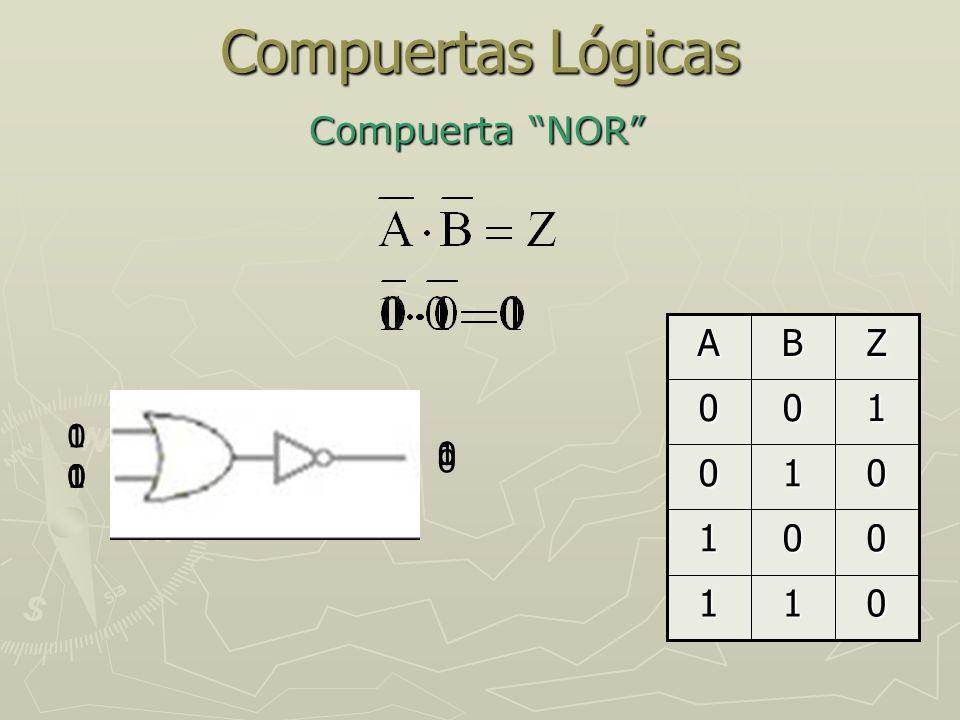 Circuito Lógico Compuerta NOR Z será igual a 1 si A o B no se presionan en ningún momento Esto coincide con la TV cuando A y B son iguales a 0, haciendo que Z sea igual a 1.