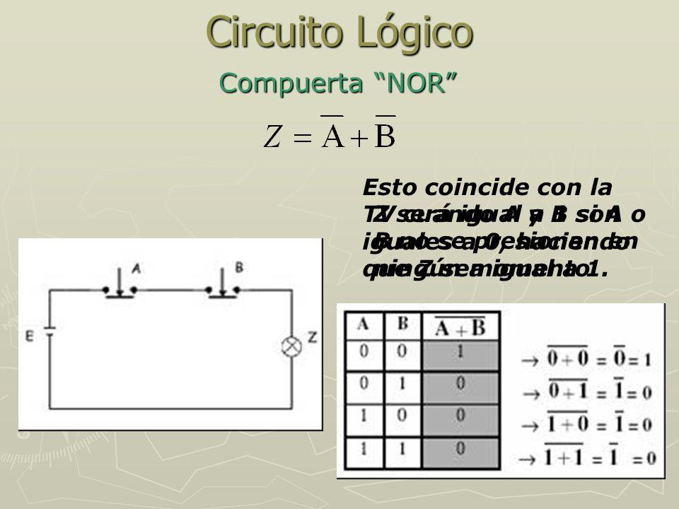 Compuertas Derivadas Compuerta EX-NOR Una compuerta EX-NOR resulta de invertir la salida de una compuerta NOR.