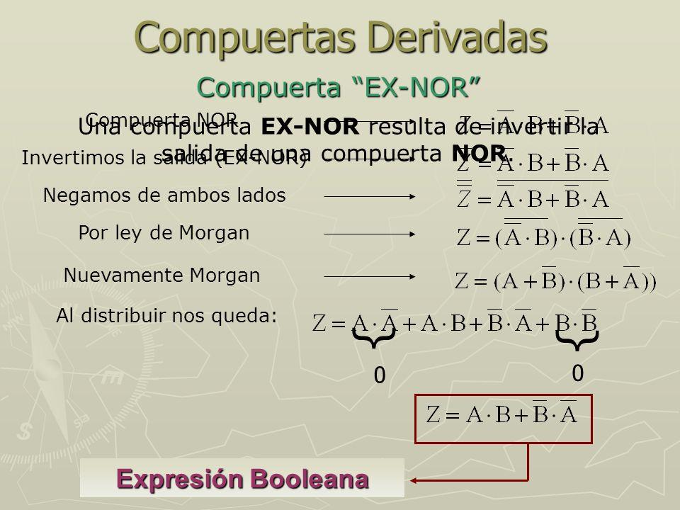 Compuertas Lógicas Compuerta EX-NOR 0 111 001 010 100 ZBA 0 1 1 110 01