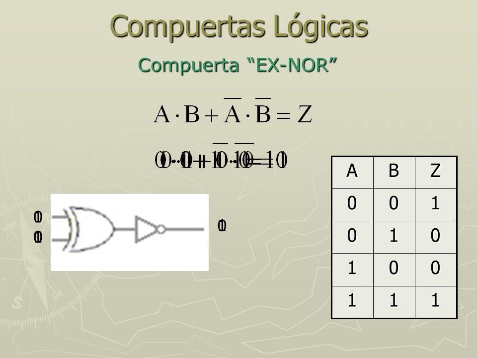 Circuito Lógico Compuerta EX-NOR Como siempre, la TV se corresponde con el circuito, la compueta y la expresión booleana.