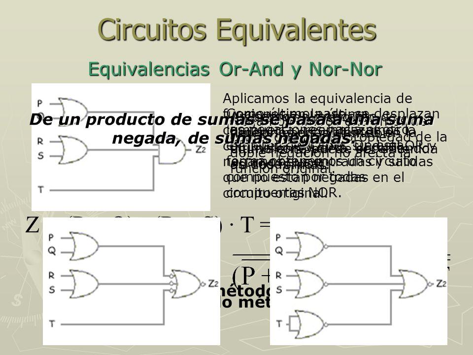 Funciones Equivalentes Utilidad A una función lógica le corresponde una única tabla de verdad, mientras que a una misma tabla de verdad se le puede asociar diferentes expresiones equivalentes.