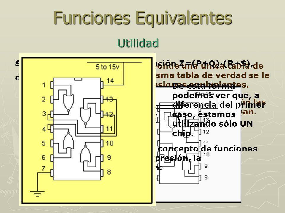 Compuertas Lógicas Comportamiento a) Las entradas están puenteadas.
