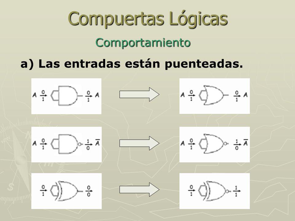 Compuertas Lógicas Comportamiento b) Una de las entradas trabaja como señal de control.