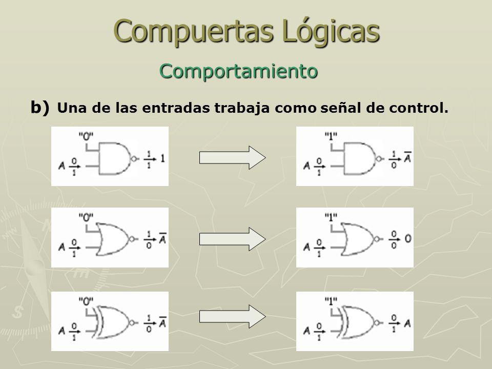 Compuertas Lógicas Comportamiento c) La señal de salida realimenta a la de entrada.