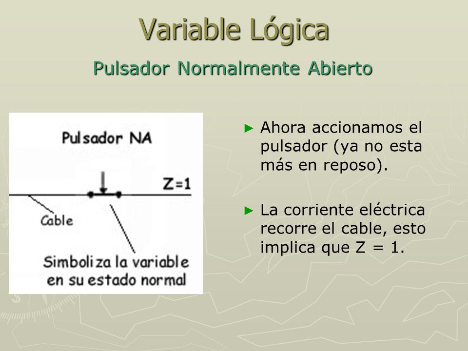 Variable Lógica Un contacto NC es el que se usa el las puertas de las heladeras o automóviles, que encienden una luz cuando deja de estar oprimido.