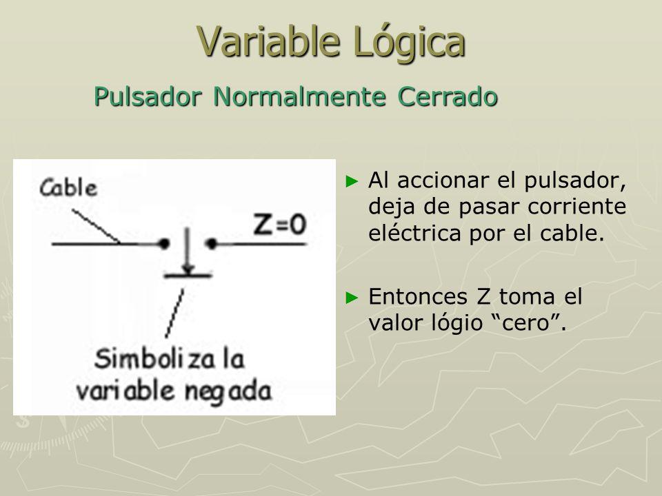 Función Lógica Una función lógica o booleana es una variable lógica cuyo valor es equivalente al de una expresión algebraica, constituida por otras variables lógicas relacionadas entre sí por medio de las operaciones suma lógica (+), y/ o producto lógico (·) y/o negador (-).