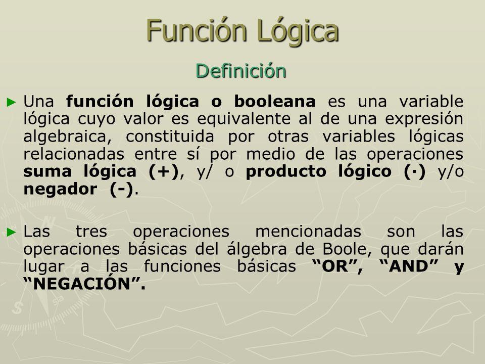 Función Lógica El valor de la expresión algebraica depende de los valores lógicos asignados a las variables que la constituyen, y de la realización de las operaciones indicadas.
