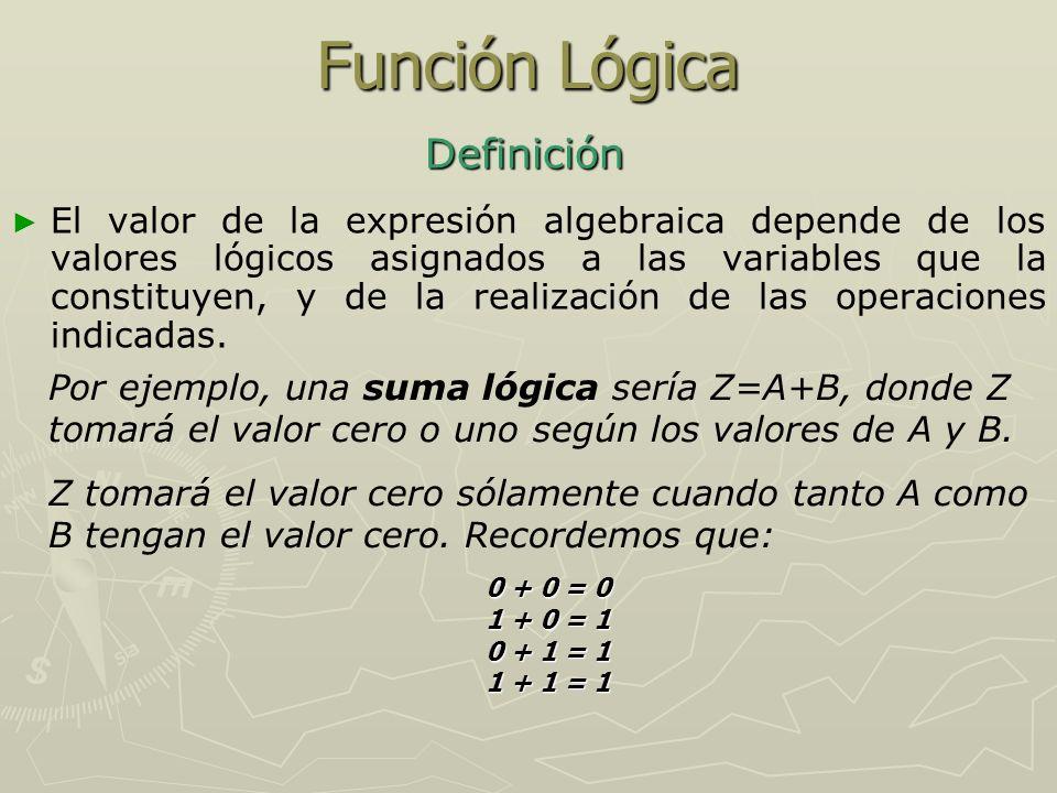 Función Lógica Definición Un producto lógico sería Z = A · B, donde Z tomará el valor uno sólamente cuando tanto A como B tengan el valor uno.