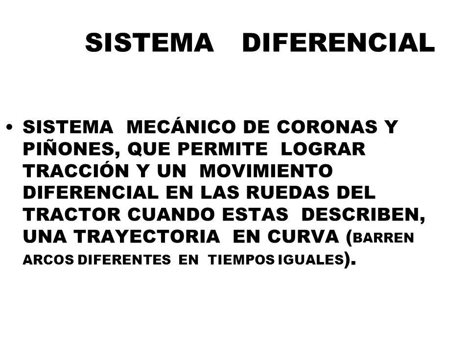 SISTEMA DIFERENCIAL SISTEMA MECÁNICO DE CORONAS Y PIÑONES, QUE PERMITE LOGRAR TRACCIÓN Y UN MOVIMIENTO DIFERENCIAL EN LAS RUEDAS DEL TRACTOR CUANDO ES