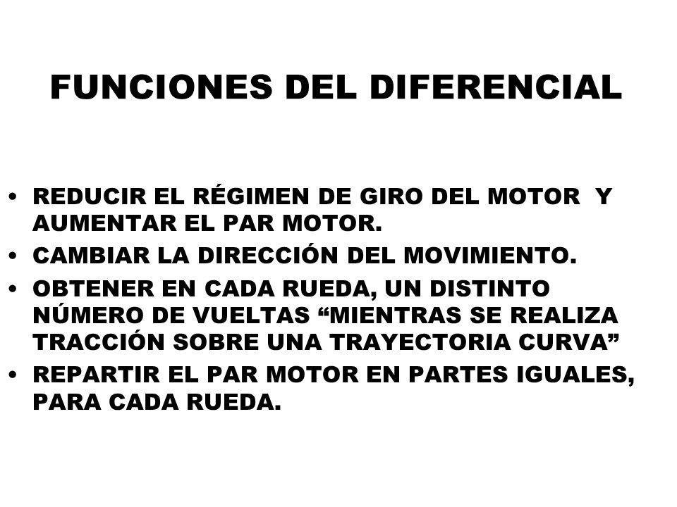 FUNCIONES DEL DIFERENCIAL REDUCIR EL RÉGIMEN DE GIRO DEL MOTOR Y AUMENTAR EL PAR MOTOR. CAMBIAR LA DIRECCIÓN DEL MOVIMIENTO. OBTENER EN CADA RUEDA, UN