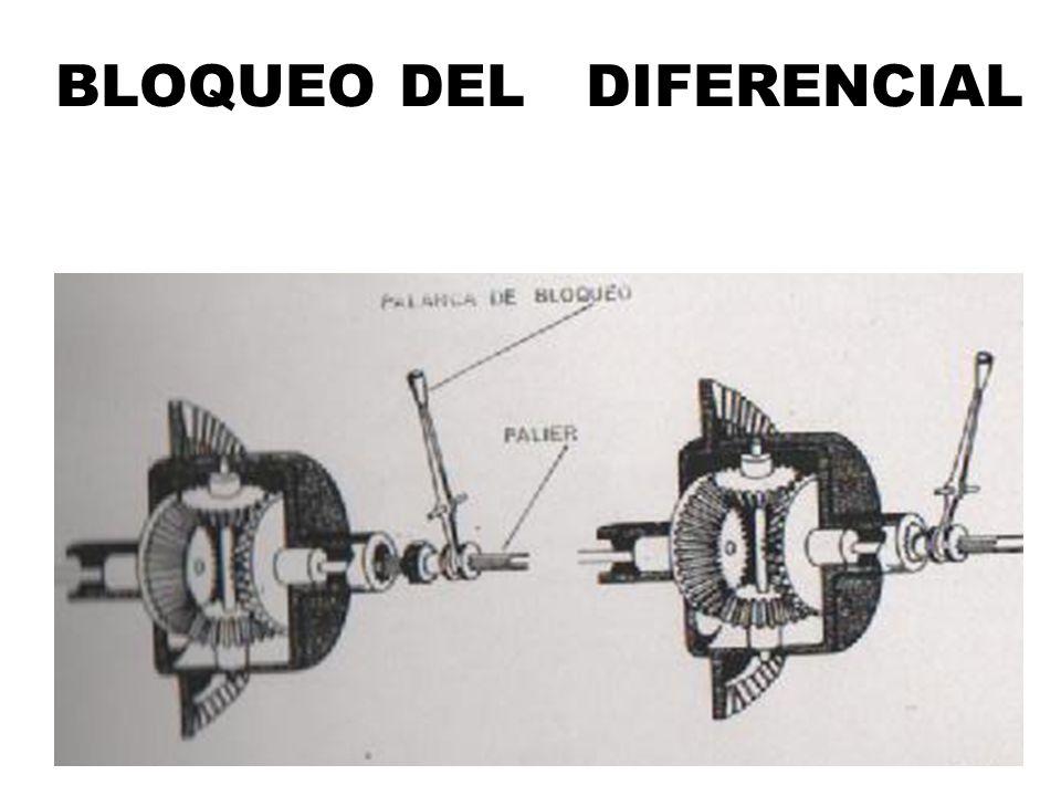 BLOQUEO DEL DIFERENCIAL