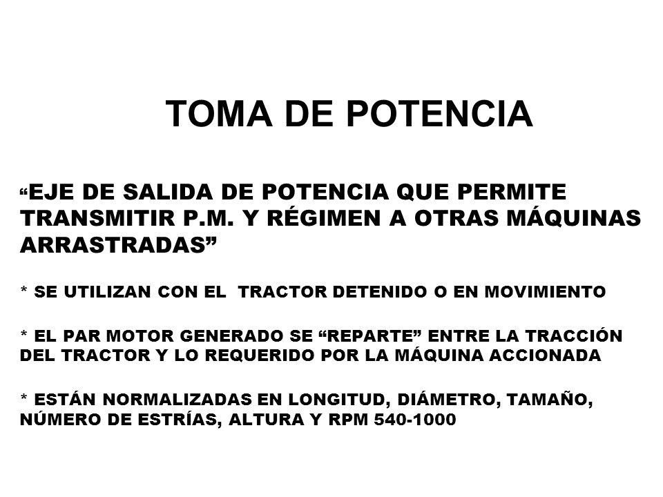 TOMA DE POTENCIA EJE DE SALIDA DE POTENCIA QUE PERMITE TRANSMITIR P.M. Y RÉGIMEN A OTRAS MÁQUINAS ARRASTRADAS * SE UTILIZAN CON EL TRACTOR DETENIDO O