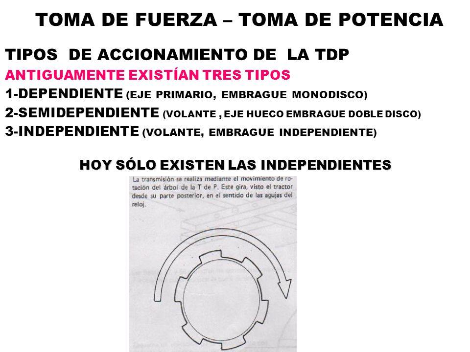 TOMA DE FUERZA – TOMA DE POTENCIA TIPOS DE ACCIONAMIENTO DE LA TDP ANTIGUAMENTE EXISTÍAN TRES TIPOS 1-DEPENDIENTE (EJE PRIMARIO, EMBRAGUE MONODISCO) 2