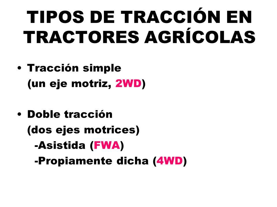 TIPOS DE TRACCIÓN EN TRACTORES AGRÍCOLAS Tracción simple (un eje motriz, 2WD) Doble tracción (dos ejes motrices) -Asistida (FWA) -Propiamente dicha (4