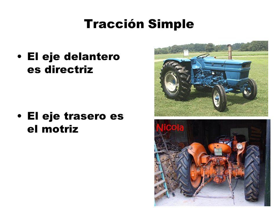 Tracción Simple El eje delantero es directriz El eje trasero es el motriz