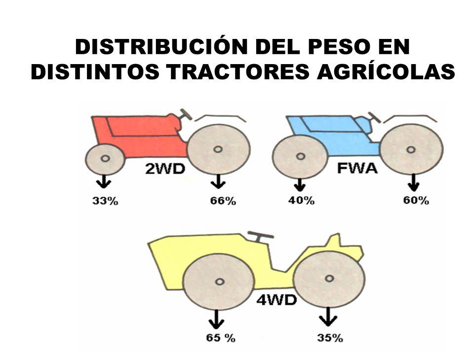 DISTRIBUCIÓN DEL PESO EN DISTINTOS TRACTORES AGRÍCOLAS