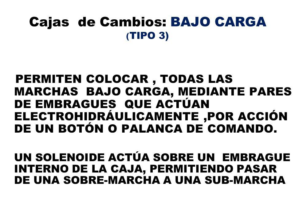 Cajas de Cambios: BAJO CARGA ( TIPO 3) PERMITEN COLOCAR, TODAS LAS MARCHAS BAJO CARGA, MEDIANTE PARES DE EMBRAGUES QUE ACTÚAN ELECTROHIDRÁULICAMENTE,P